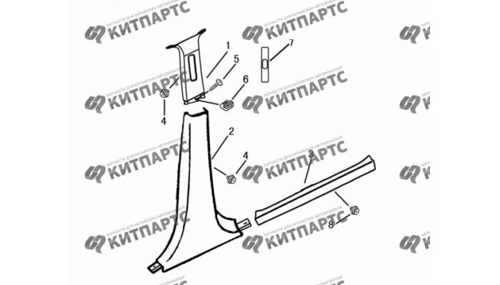 Накладки внутренние средней стойки Dong Feng H30 Cross