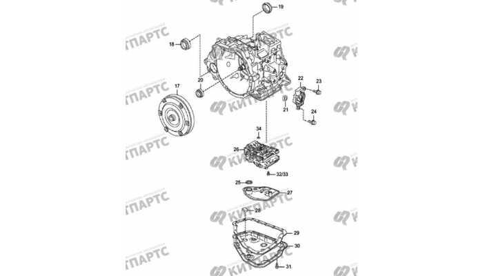 Automatic transmission 2 FAW Oley